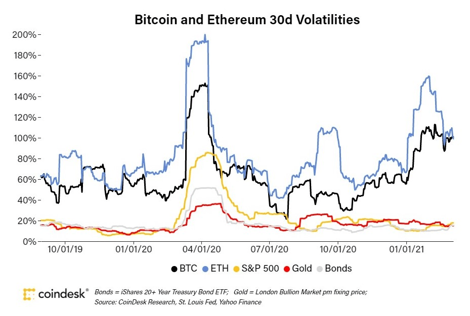 Crypto Long & Short: Is ETH Coming to Corporate Balance Sheets?