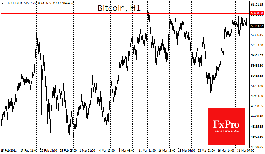Bitcoin gathers strength before storming to new highs