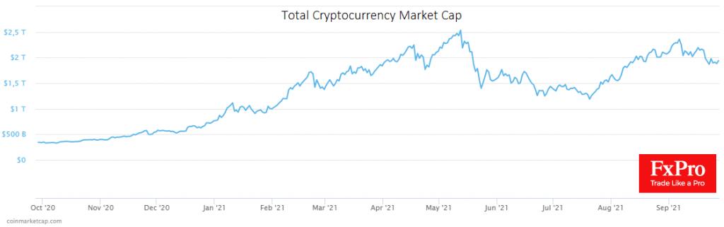 crypto_marketcap_210927-1024x321.png