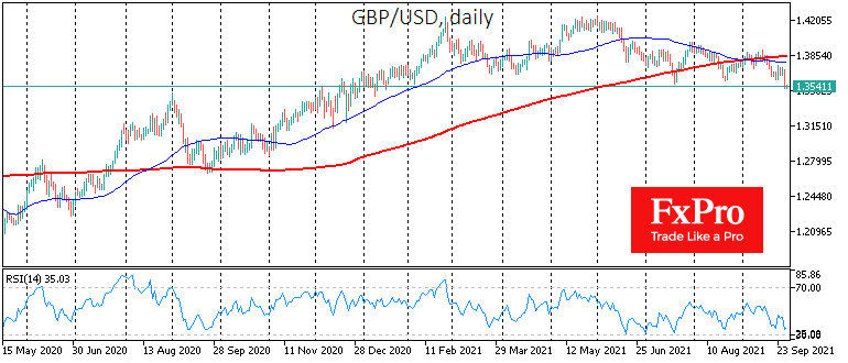 gbpusddaily_210929.png