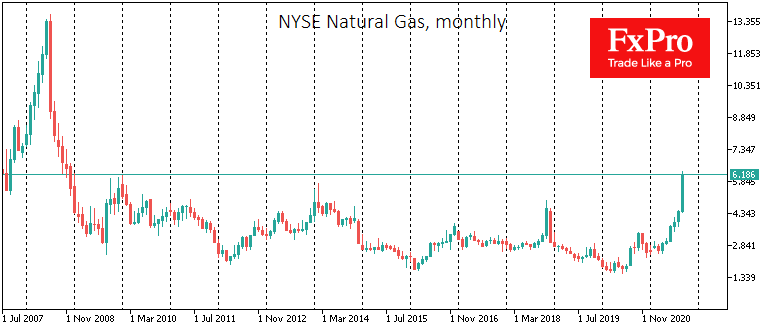 NAT.GASMonthly_210928.png