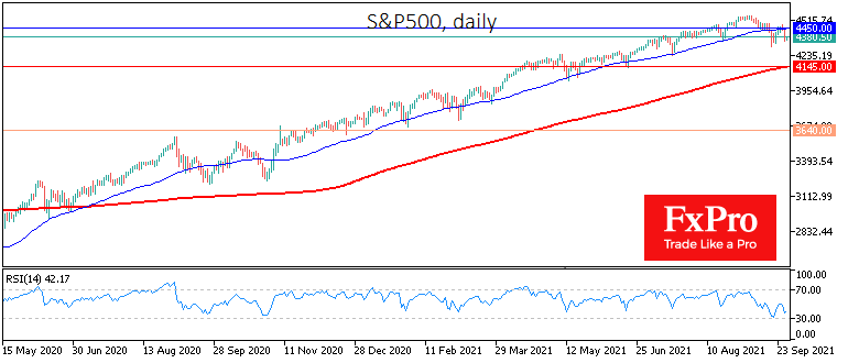 spx500daily_210929.png