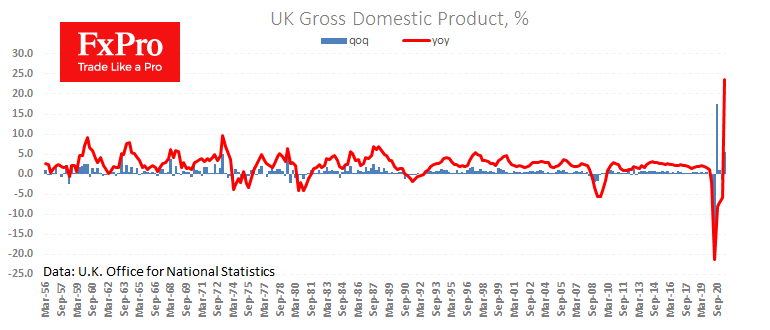 uk_grossdomesticproduct-_210930.png