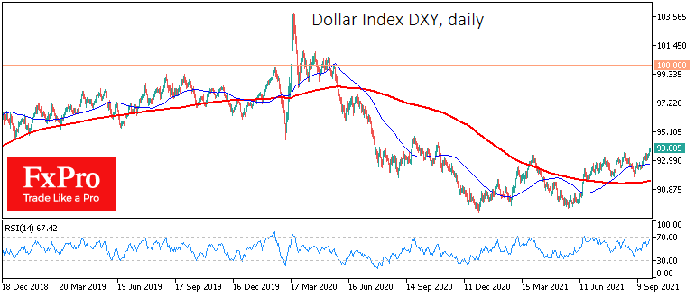usdx_z21daily_210929.png