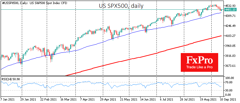 Another monthly dip of S&P500, will it recover quickly this time?