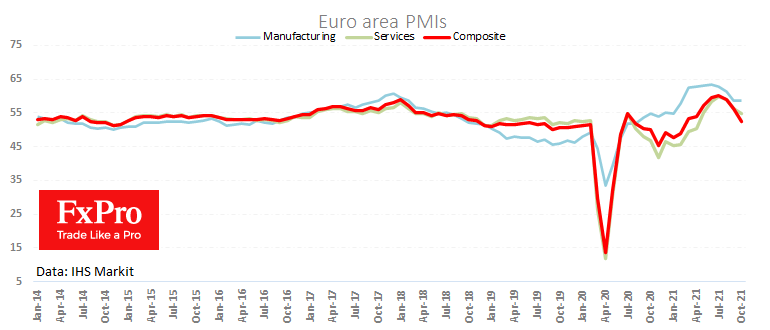 Euro: slightly better than USD but worse than its European peers